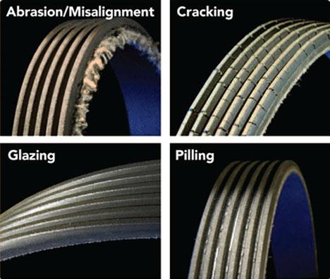 Industry Leading Serpentine Belt Diagnostics Gates