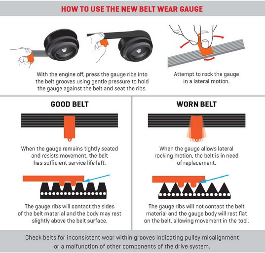 Belt Wear Gauge Instruction Card